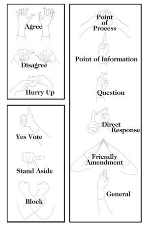 Consensus Hand Signals